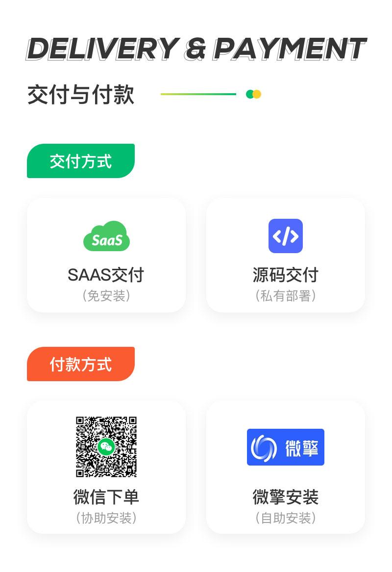 交付方式支持SAAS交付(免安装)与源码交付(私有部署),购买方式支持微信购买、微擎购买